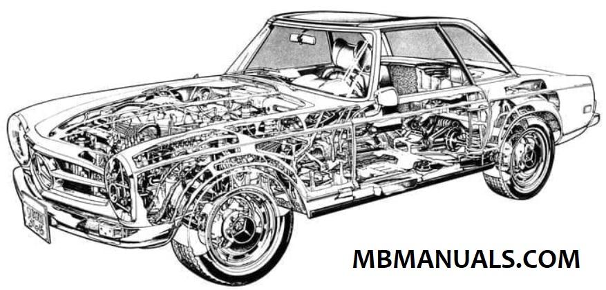 Mercedes Benz Manuals