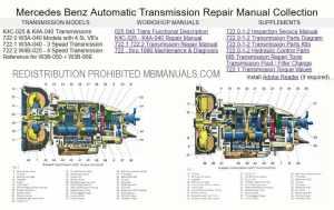 Mercedes Benz 722 0 1 2 Automatic Transmission Manuals