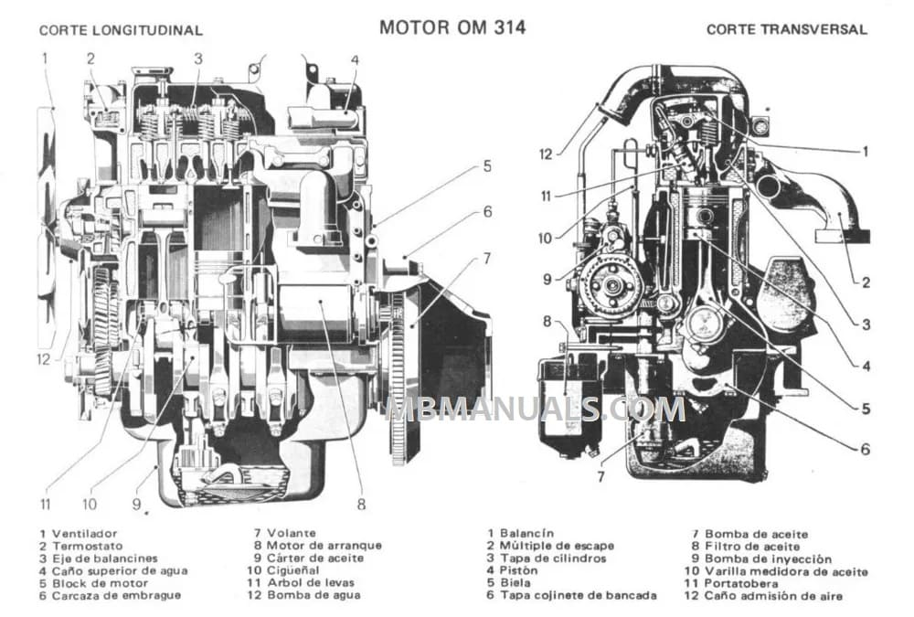 Mercedes Benz OM314 Diesel Engine Service Repair Manual