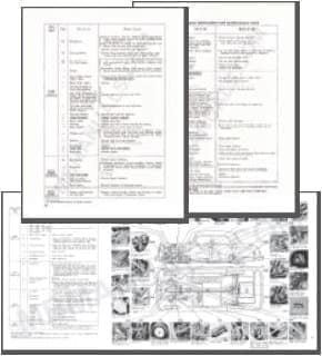 Mercedes Benz 128 W128 Service Repair Manuals