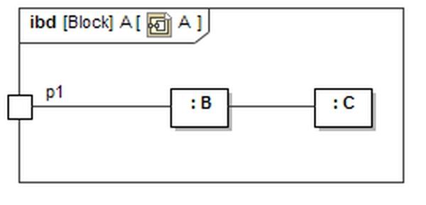 block diagram definition engineering