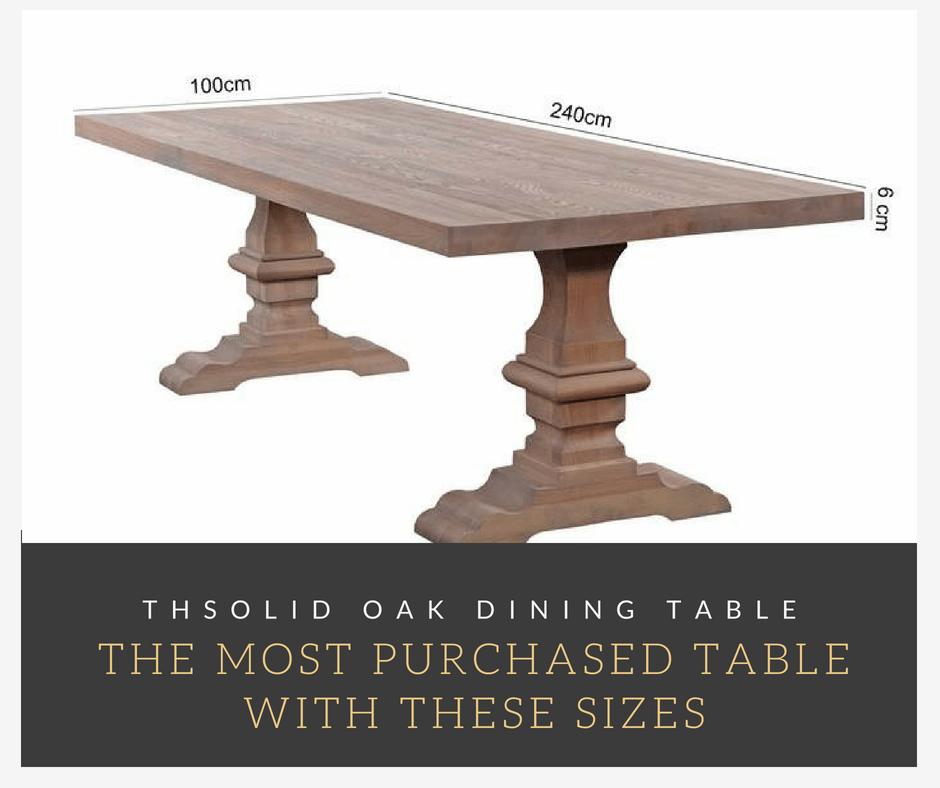 mest købte bord med disse størrelser
