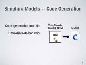 automated-test-suite-generation-for-timecontinuous-simulink-models-4-638