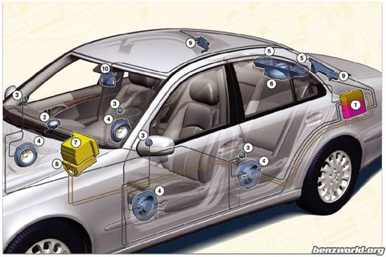 l7 wiring diagram ford 289 distributor opti-1 review - mbworld.org forums