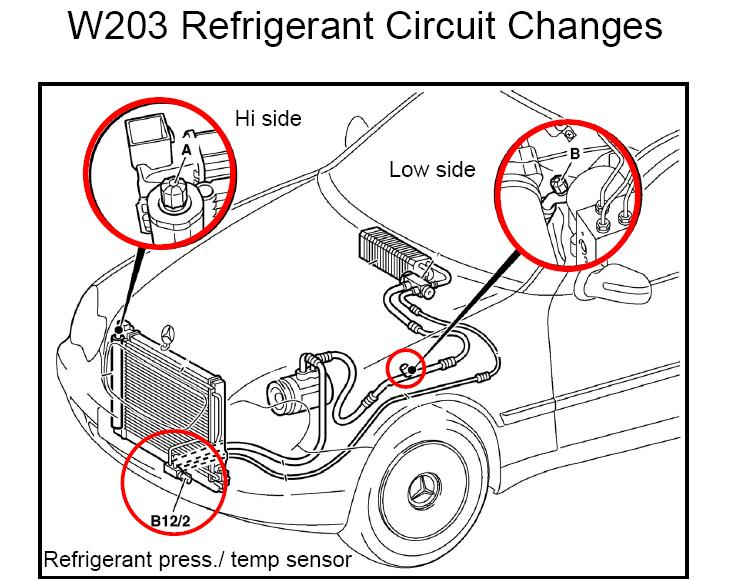 mercedes cls 320 fuse box location