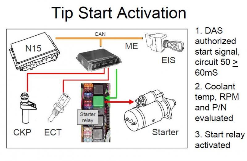 jaguar remote starter diagram