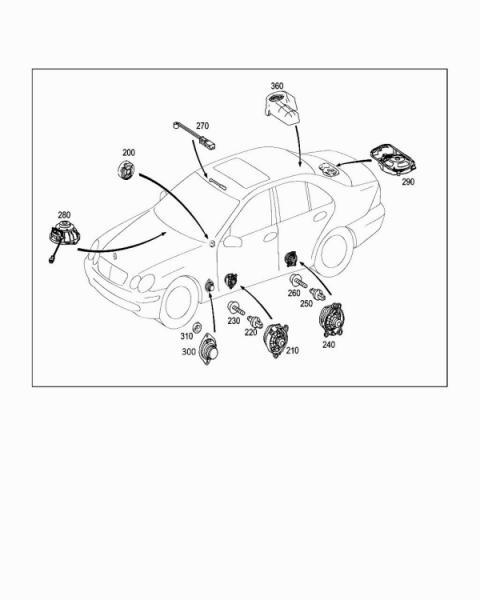 Mercedes Manual W203 Ezs