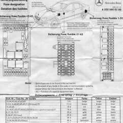 2006 E350 Fuse Box Diagram Ceiling Fan Light Kit Wiring Car Won't Start After Accident? - Mbworld.org Forums