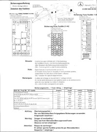 Fuse Location Chart 2008 Ml350 | Autos Post