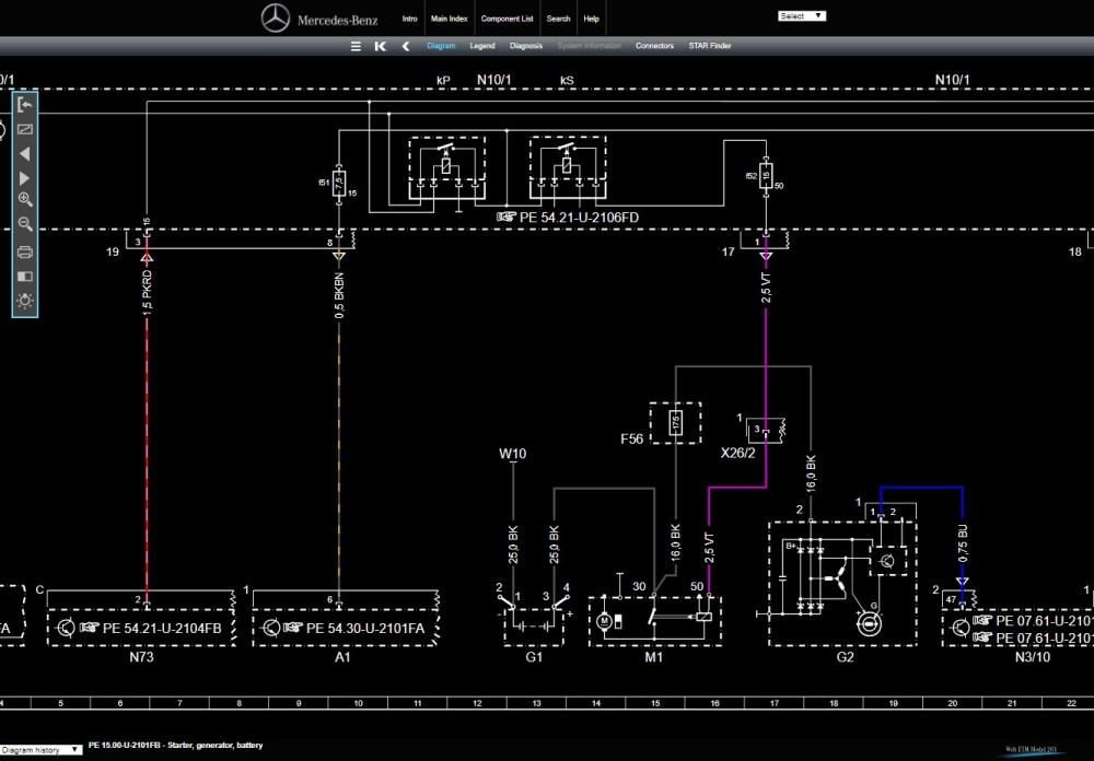 medium resolution of 05 mercedes w203 fuse diagram