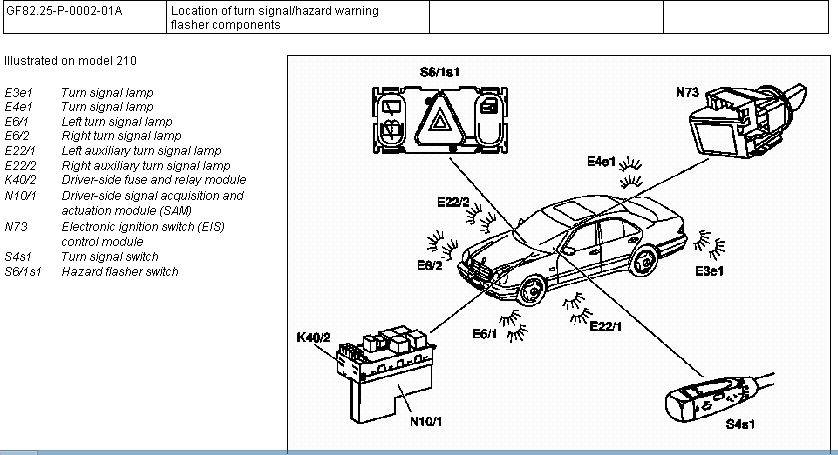 Mercedes W209 Relay Diagram : 27 Wiring Diagram Images