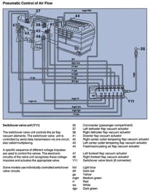 AC Problems  Page 5  MBWorld Forums