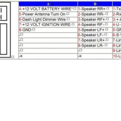 Wiring Diagram For A Pioneer Radio Car Air Conditioning System Cant Get Tweeters To Work. E430 - Mbworld.org Forums