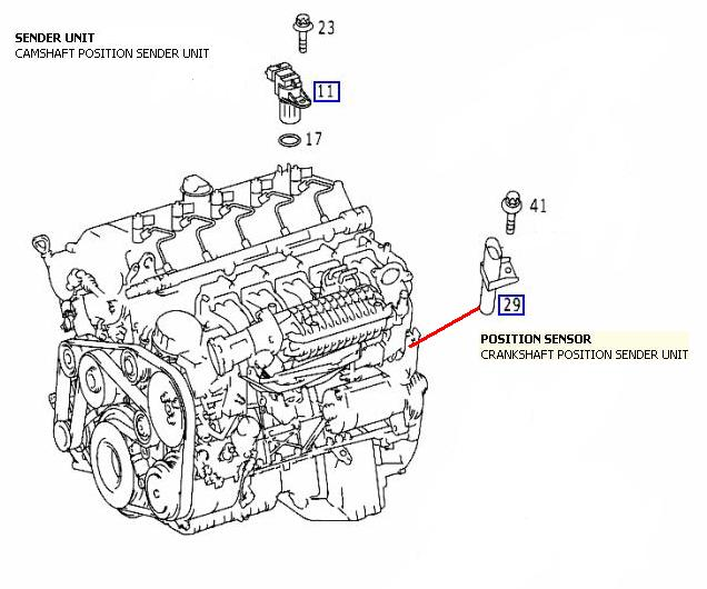 Mercedes Cdi Glow Plug Location, Mercedes, Free Engine