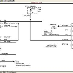 Mercedes Benz W210 Wiring Diagram How To Wire A Switched Outlet My Trunk Release Button Mbworld Org Forums