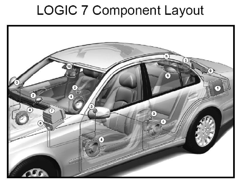 2008 E350 Wiring Diagram Audio Issue 2006 E350 With Premium Hk L7 System