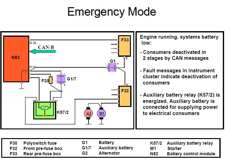 2005 Honda Wiring Diagram Please Help This Scared Me Today Page 2 Mbworld Org