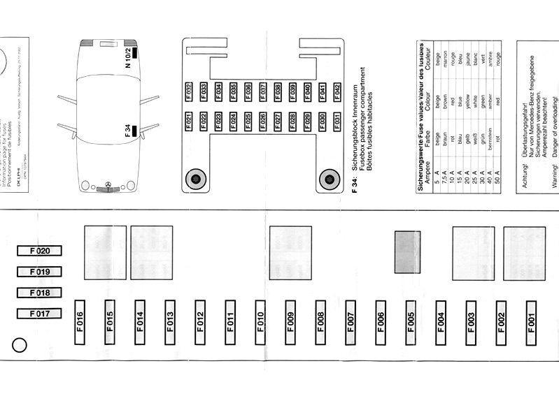 MERCEDES C CLASS FUSE BOX DIAGRAM 2015 - Auto Electrical ...