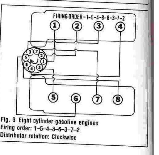 Mercedes v8 engine firing order