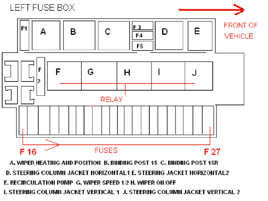 Freightliner Headlight Wiring Diagram 2000 S500 Fuse Setup Differences Mbworld Org Forums