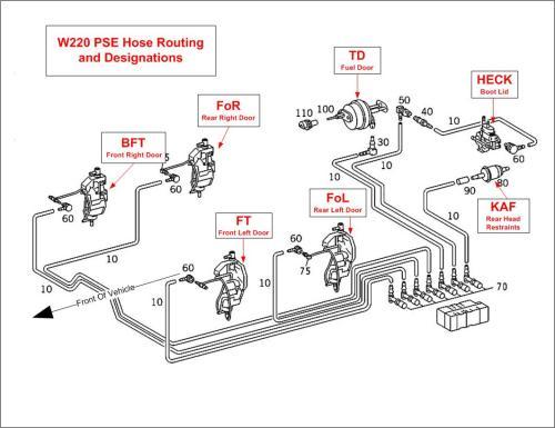 small resolution of mercedes benz start wiring diagram gallery