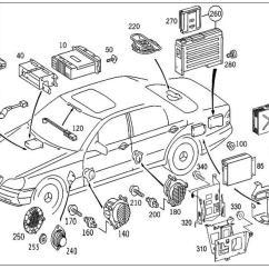 Jaguar S Type Radio Wiring Diagram Lab Tree Audio Breakthrough: Stock + Focal Midrange & W220 Tweeters= Nirvana For All Sources - Mbworld ...
