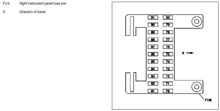 w221 fuse box diagram