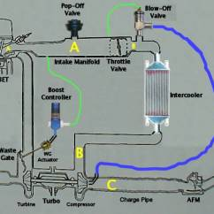 Viair Wiring Diagram Cat5 Wire Still Interested In Turbocharging Your E55? - Page 2 Mbworld.org Forums
