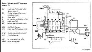 w210 e55 vacuum diagram  MBWorld Forums