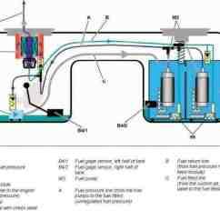 Ford Fuel Pump Relay Wiring Diagram Winnebago Motorhomes Diagrams Mercedes 2000 E320 Filter Diagram2000