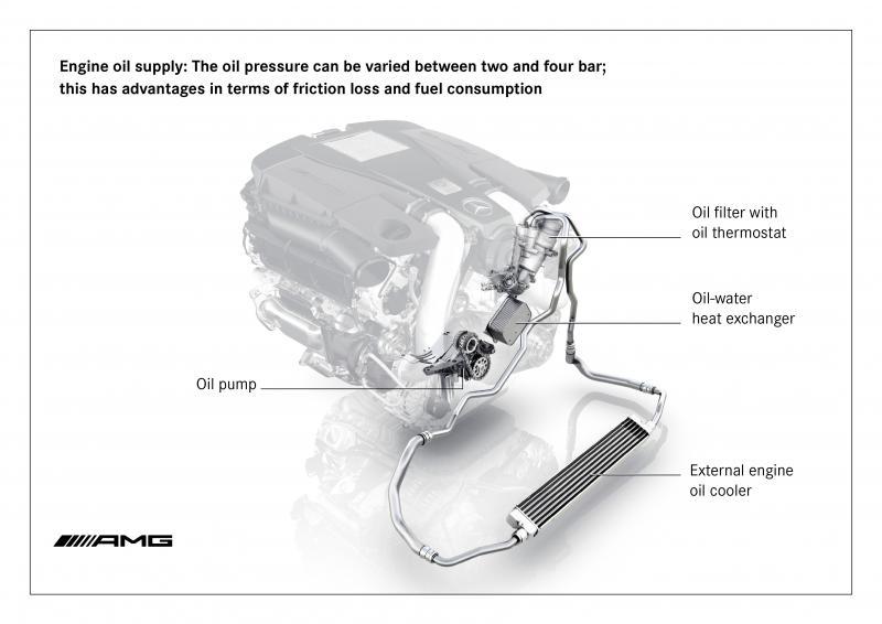 hard drive diagram car horn relay wiring m157 engine oil leak *owners beware* - mbworld.org forums
