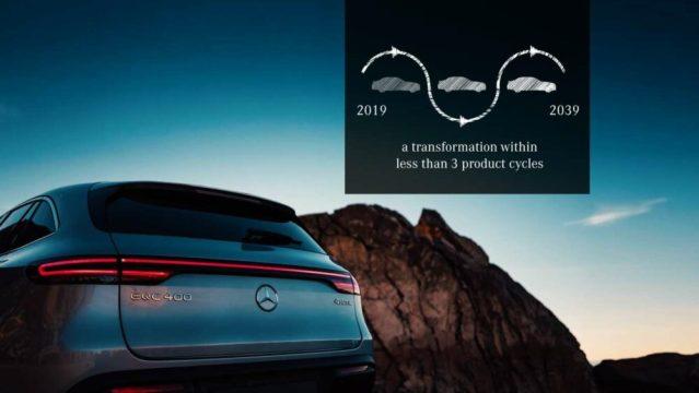 Mercedes Ambition2039 Carbon Neutral Plan