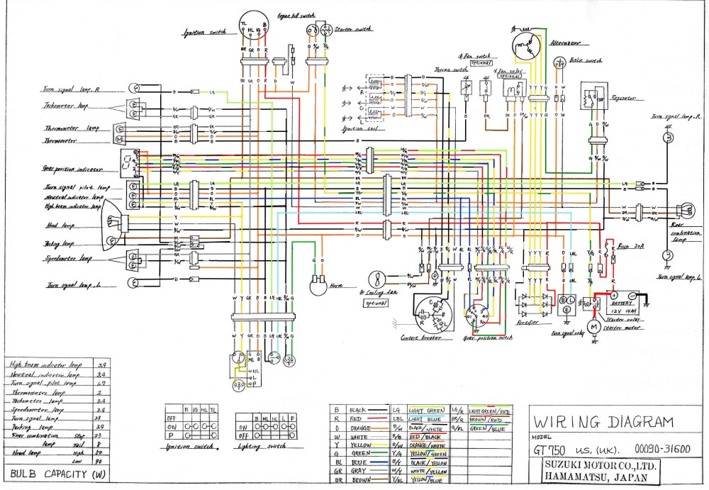 medium resolution of gt 750 wiring diagram wiring diagram expert kawasaki gt750 wiring diagram