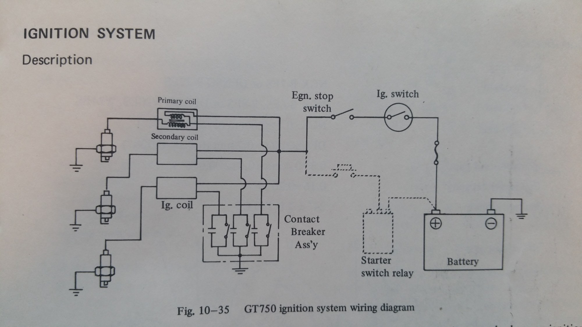 hight resolution of june 2016 man cave mc rh mc grenasberg no ducati 750 gt wiring diagram hot wheels