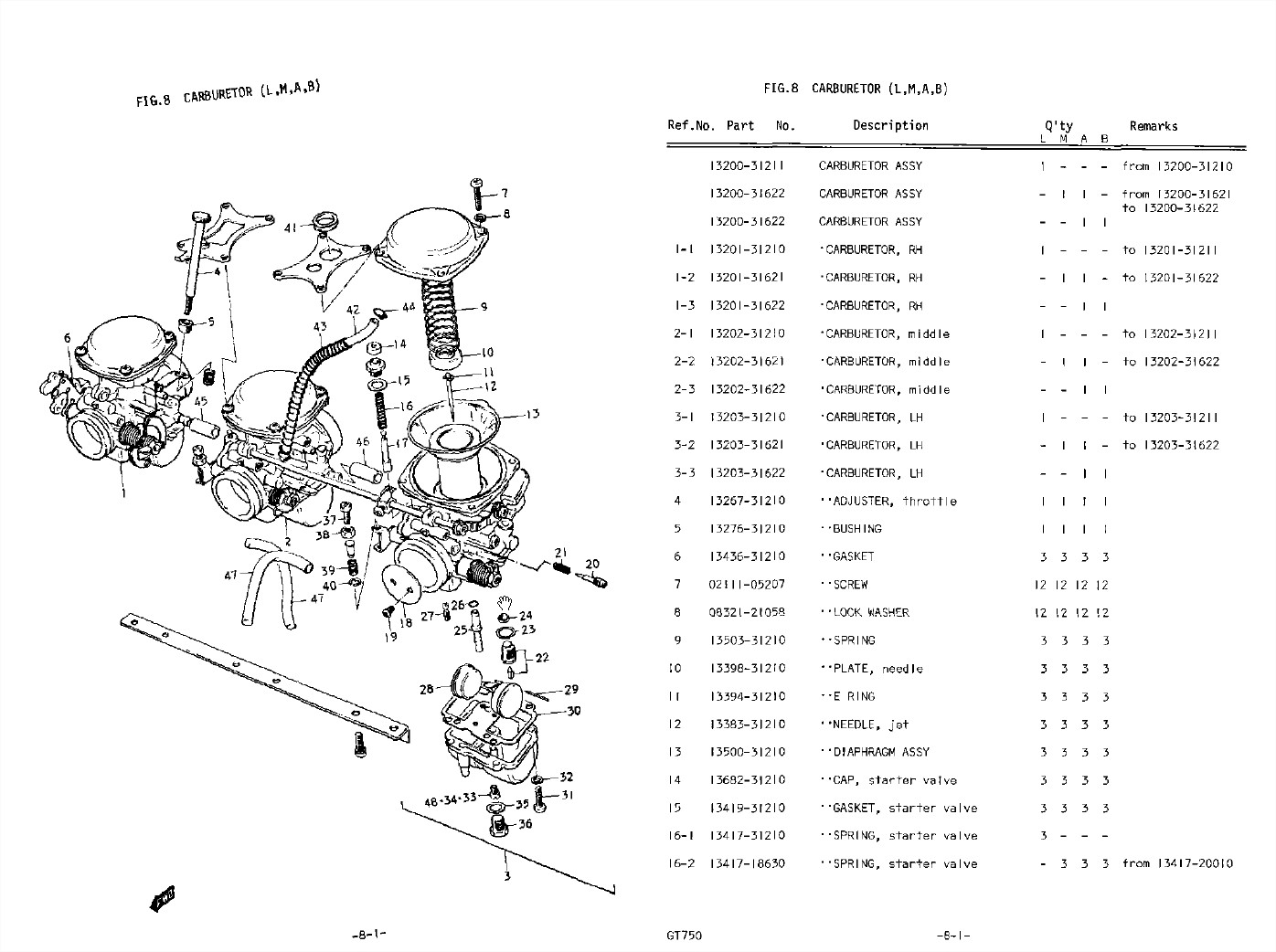 Carburetor part list