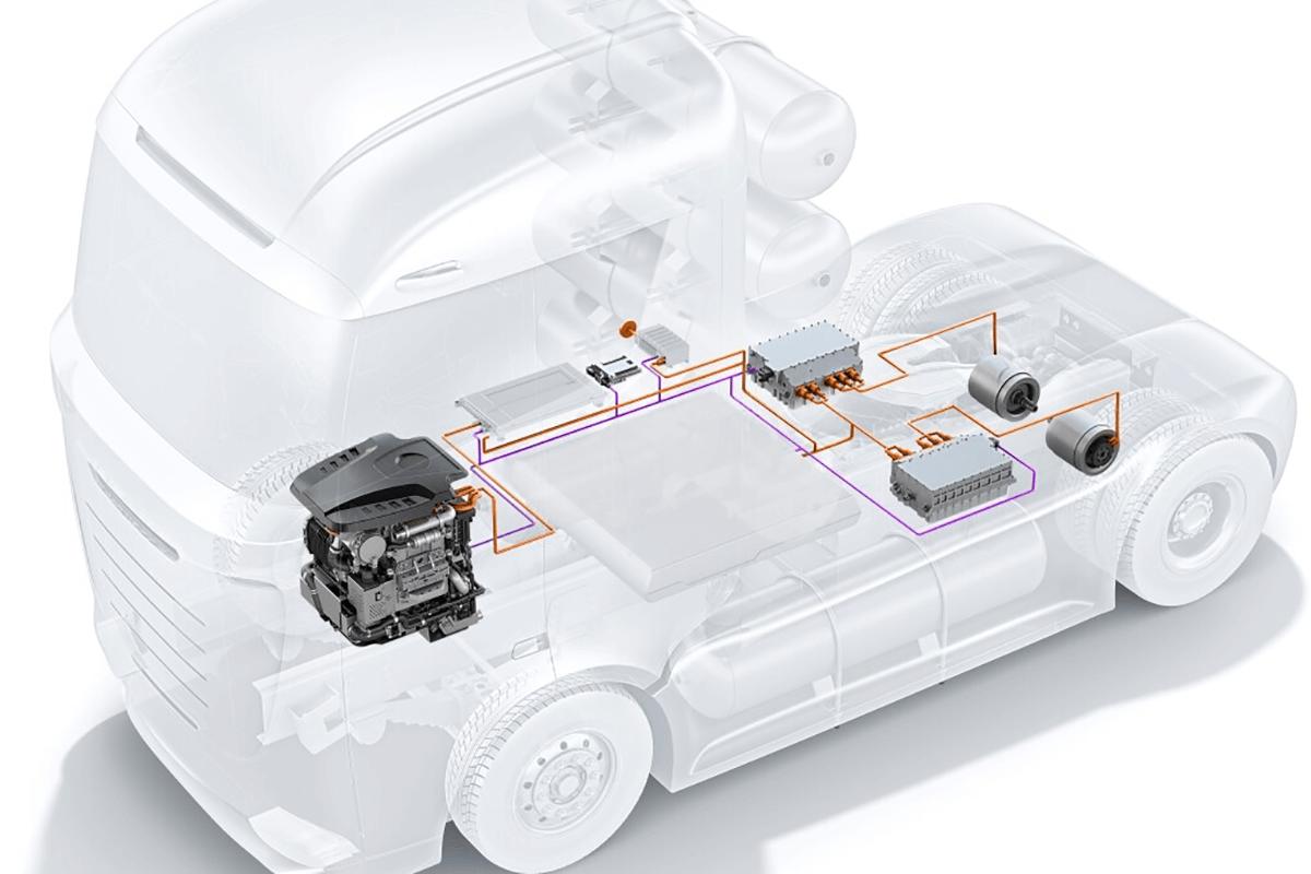 Bosch Geleceğini Yapay Zekâ, Yeşil Hidrojen ve Elektromobilitede Görüyor