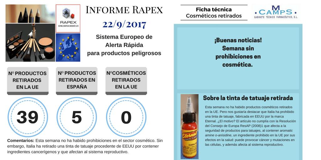 Informe Rapex Septiembre 2017 alerta 22-9-2017