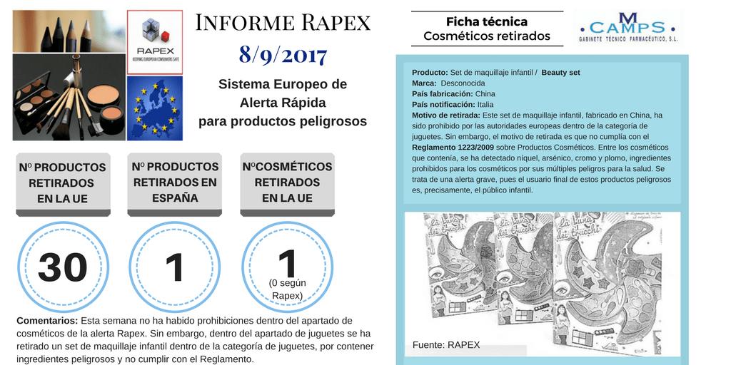 Informe Rapex Septiembre 2017 alerta 8-9-2017