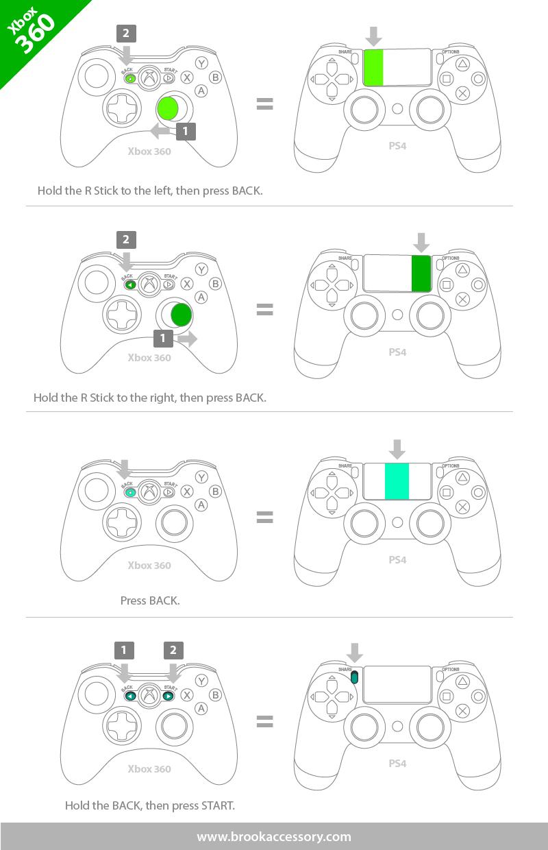 Brook Cross Platform Xbox 360 to PS4 Gaming Converter