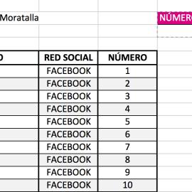 AnaMGarzi (Instagram), ganadora del sorteo de Juventudes MC para un fin de semana en Moratalla