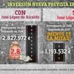 Los presupuestos regionales condenan a Cartagena a seguir mendigando su futuro en esta Comunidad Autónoma