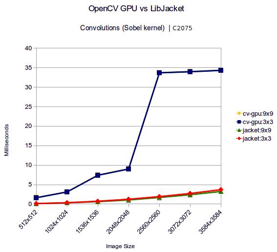Opencv Video Capture