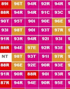 Italy vintagecharthr page also robert parker   vintage wine chart september mcconkey rh mcconkeywine wordpress