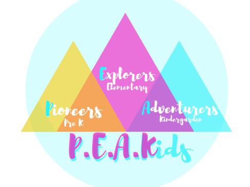 PEAK classes
