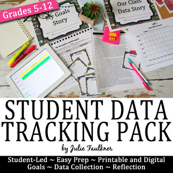 Data Tracking, Student-Directed, Individual & Class Goal S