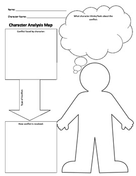 Character analysis graphic organizer pdf : Buy Original