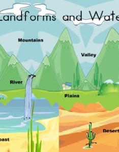 Landform types and changes also lessons tes teach rh