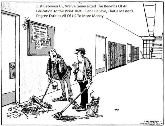 masters dichotomy