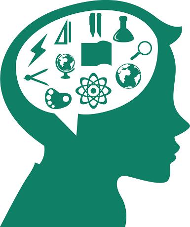 brain based adaptive learning