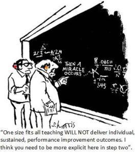 Teaching Mediocrity